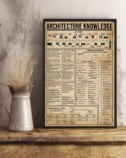 Architecture Knowledge 16x24 Poster lifestyle-poster-3