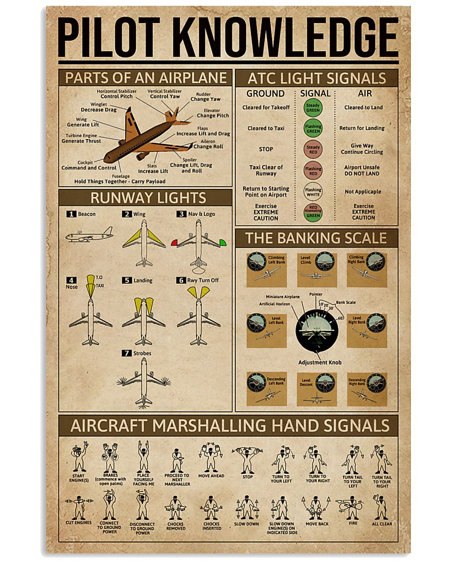 Pilot Knowledge 16x24 Poster