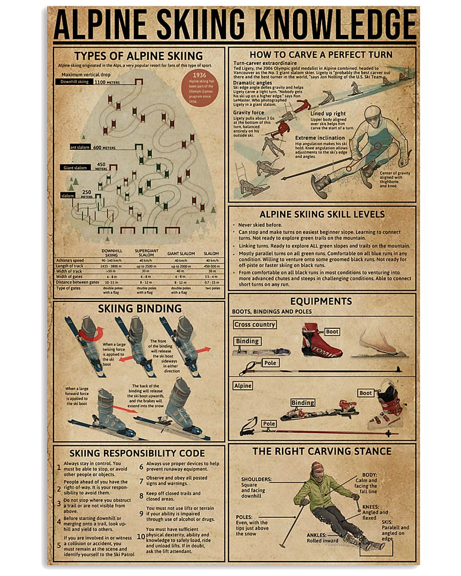 Alpine Skiing Knowledge 11x17 Poster