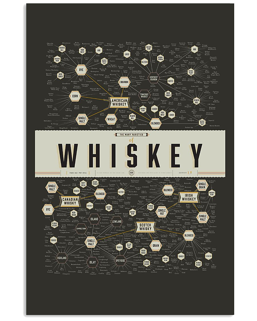 LIMITED EDITION- WHISKEY 24x36 Poster