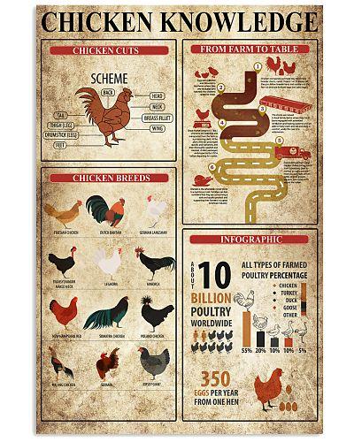 Chicken knowledge