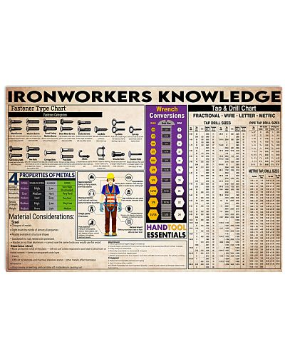 Ironworkers knowledge