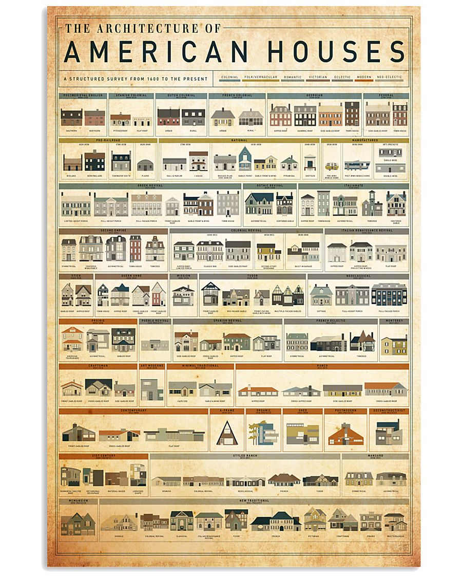 architecture american houses 11x17 Poster