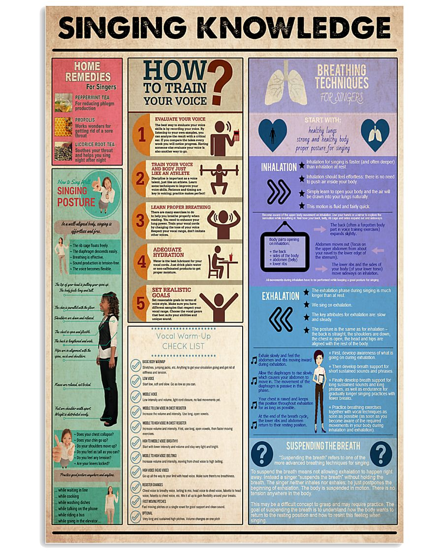 singing knowledge 24x36 Poster