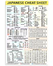 1 Japanese Cheat Sheet 5-9 poster 24x36 Poster front