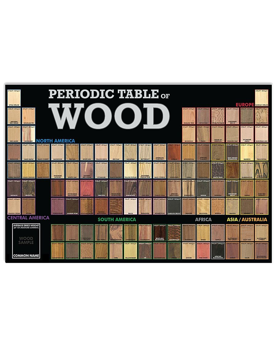 Periodic Table Wood 17x11 Poster