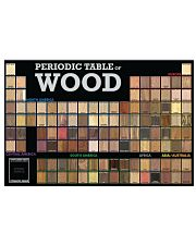 Periodic Table Wood 17x11 Poster front