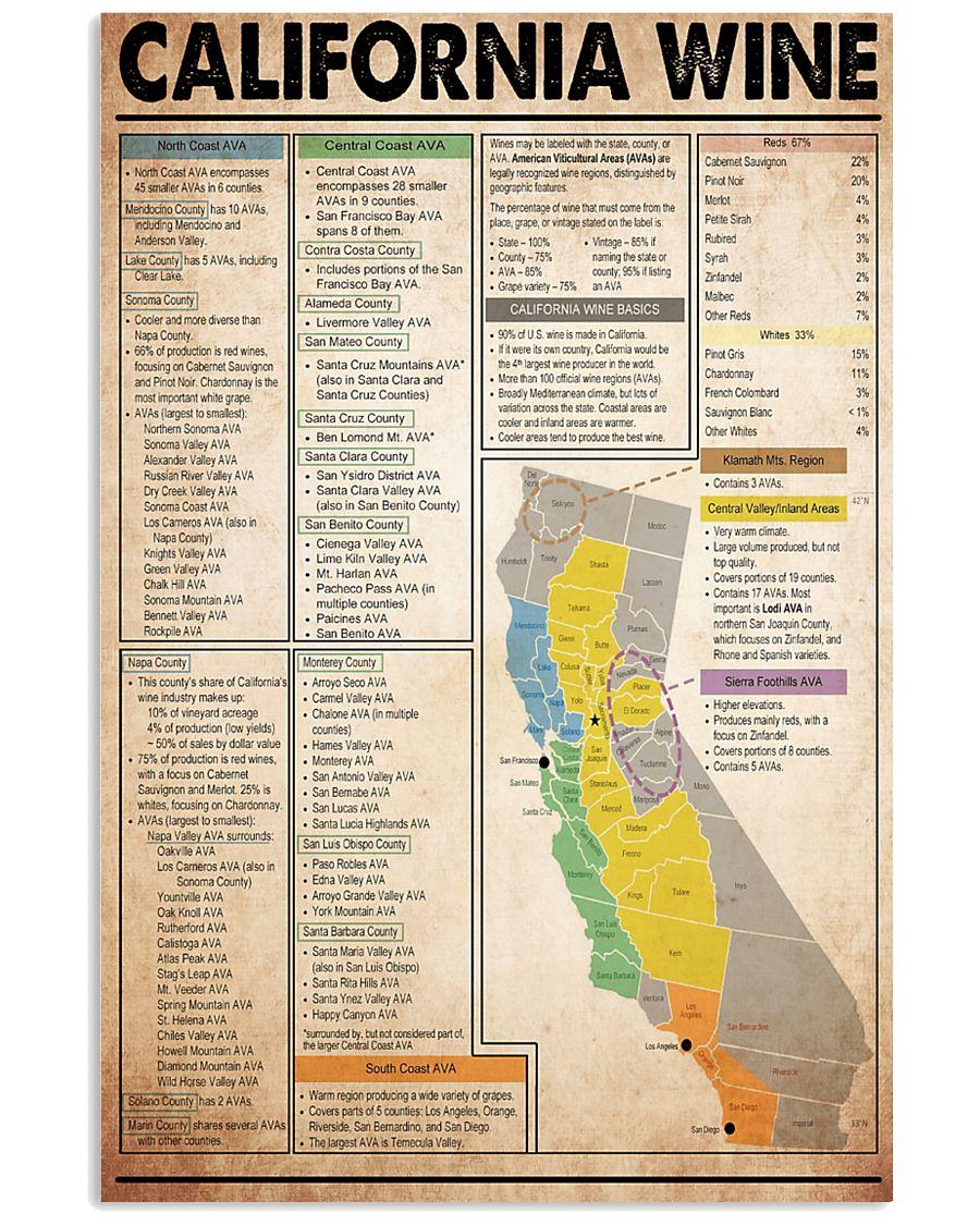 california-wine 11x17 Poster