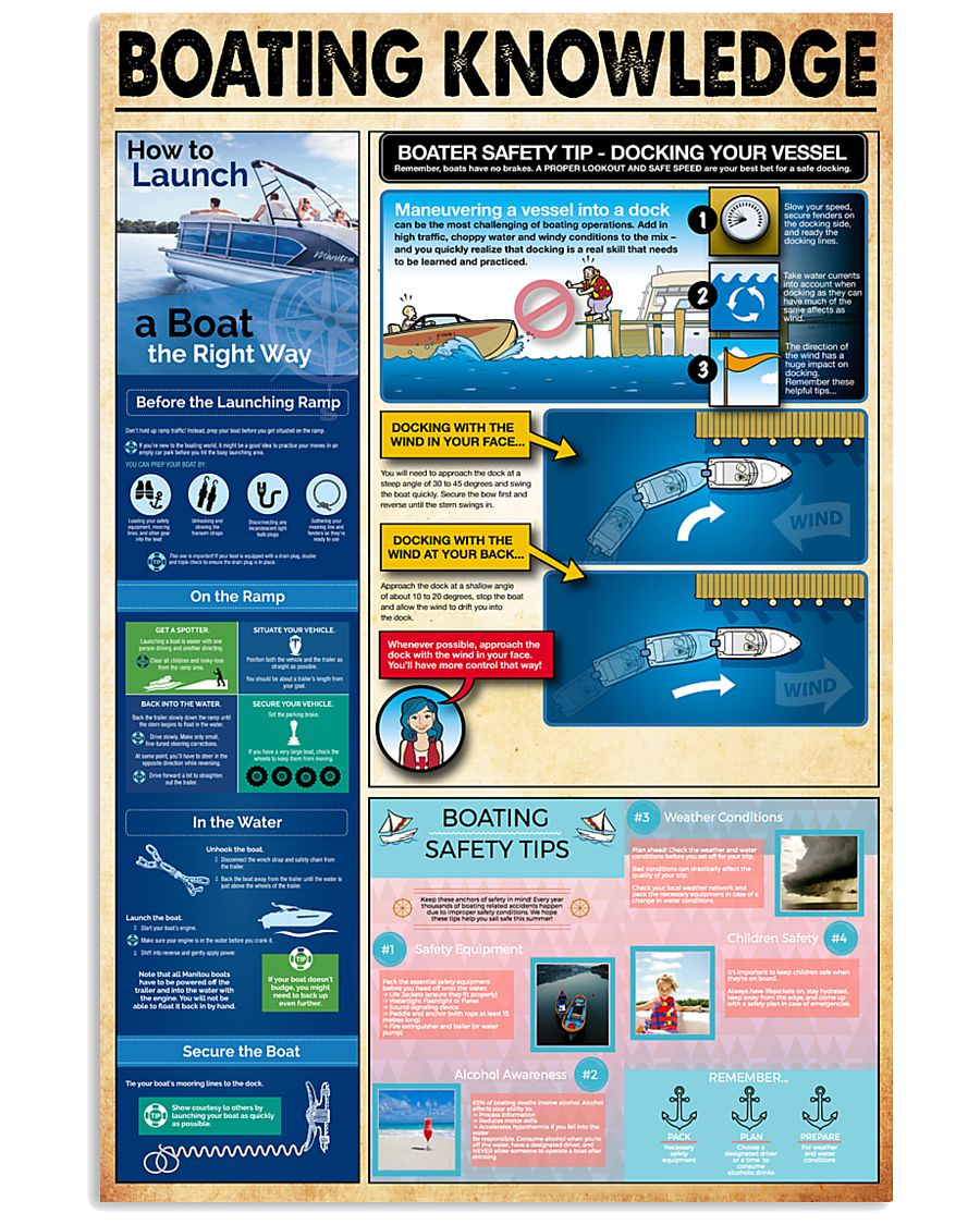 Boating knowledge 11x17 Poster