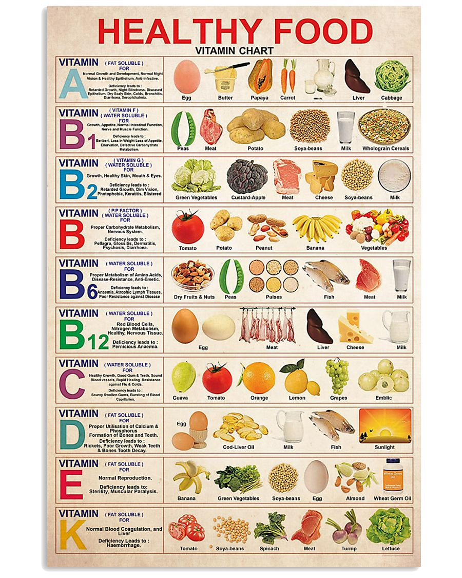 lunch lady healthy food vitamin chart 11x17 Poster
