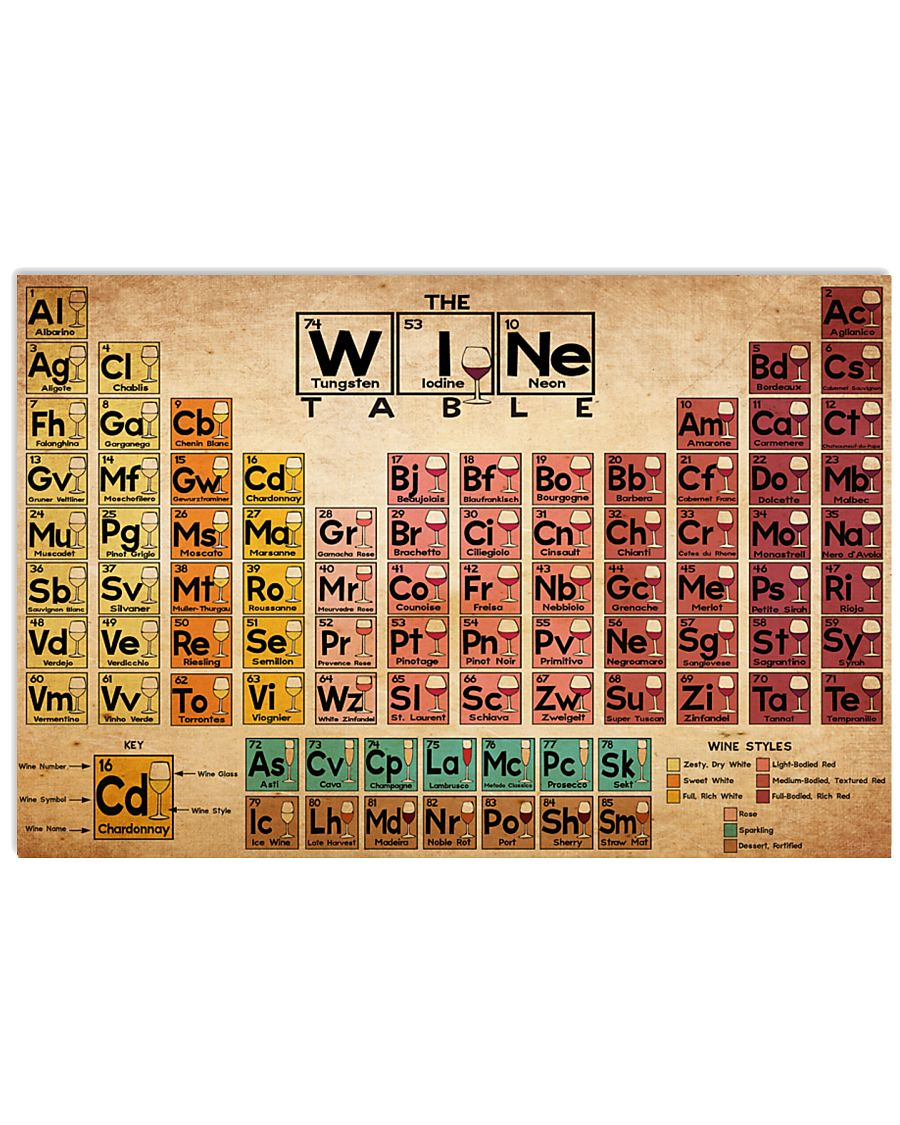periodic table of wine 17x11 Poster