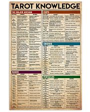 tarot knowledge 7-1 24x36 Poster front
