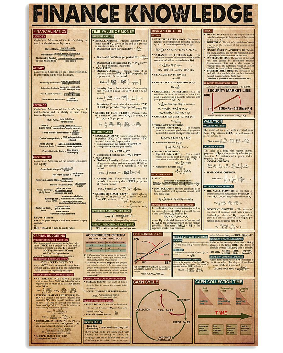 finance-knowledge2 24x36 Poster