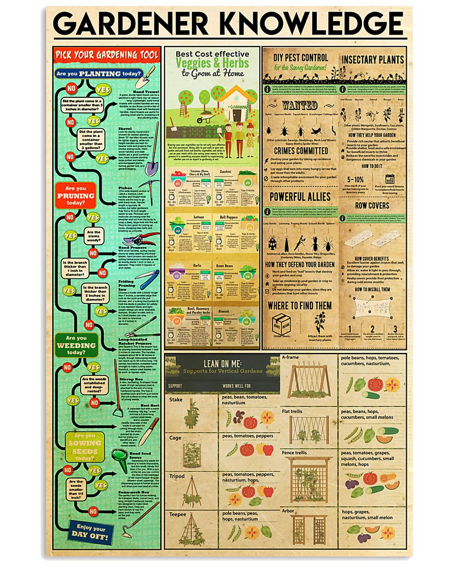 gardener knowledge 11x17 Poster