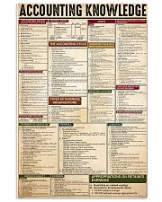 accounting-knowledge 24x36 Poster front