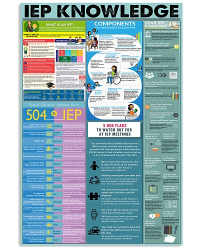 IEP knowledge 1