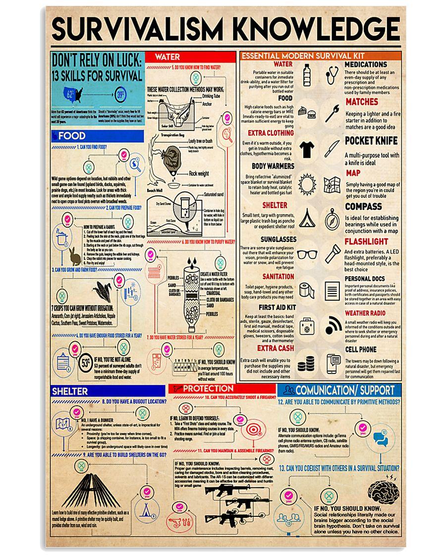 Survivalism knowledge 11x17 Poster