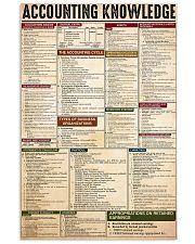 accounting knowledge  24x36 Poster front