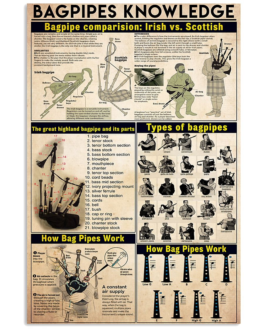 Bagpipes Knowledge 24x36 Poster