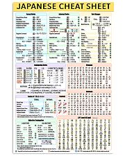 Japanese Cheat Sheet 5-9 poster 24x36 Poster front
