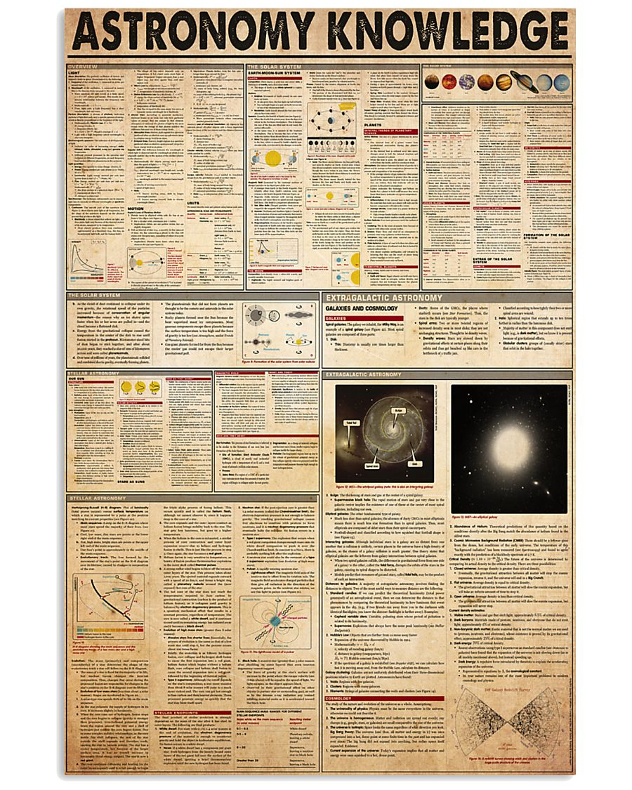 astronomy-knowledge 11x17 Poster