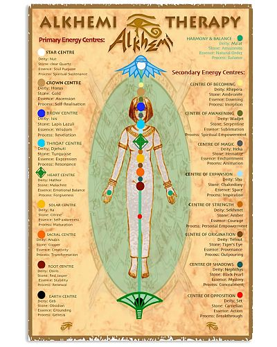 crystal healing ancient egypt