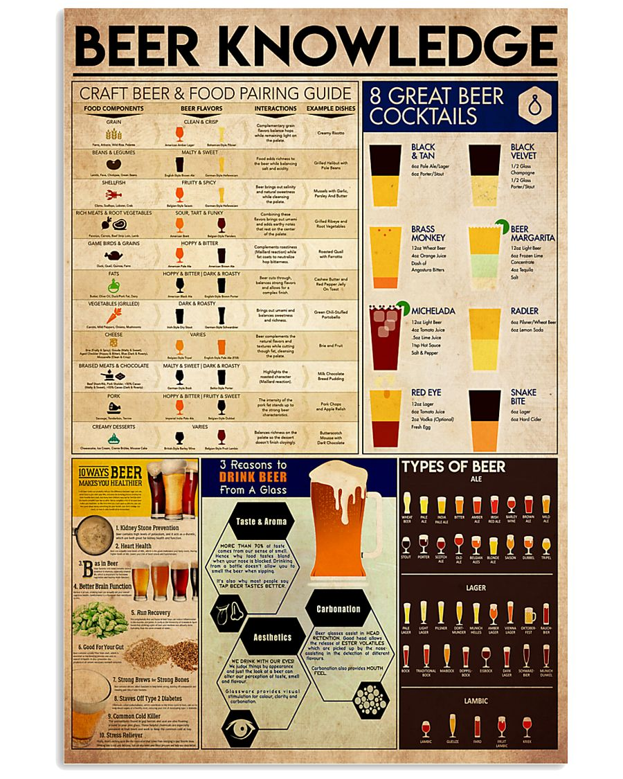 beer knowledge 11x17 Poster