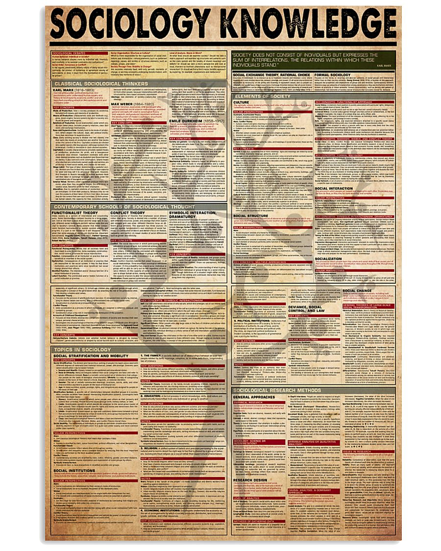 sociology-knowledge 11x17 Poster