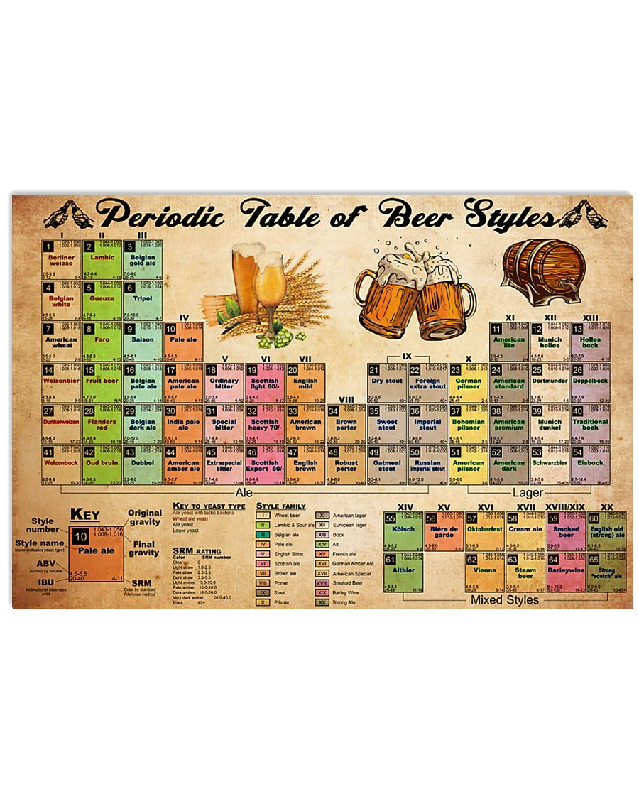 periodic table of beer 36x24 Poster