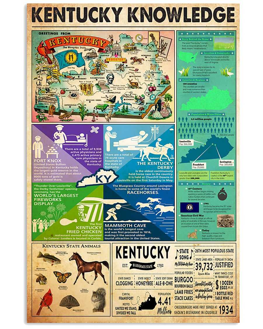 KENTUCKY KNOWLEDGE 11x17 Poster