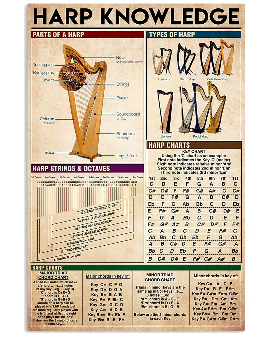 harp knowledge 11x17 Poster