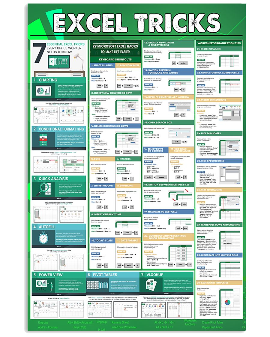 Excel tricks 16x24 Poster