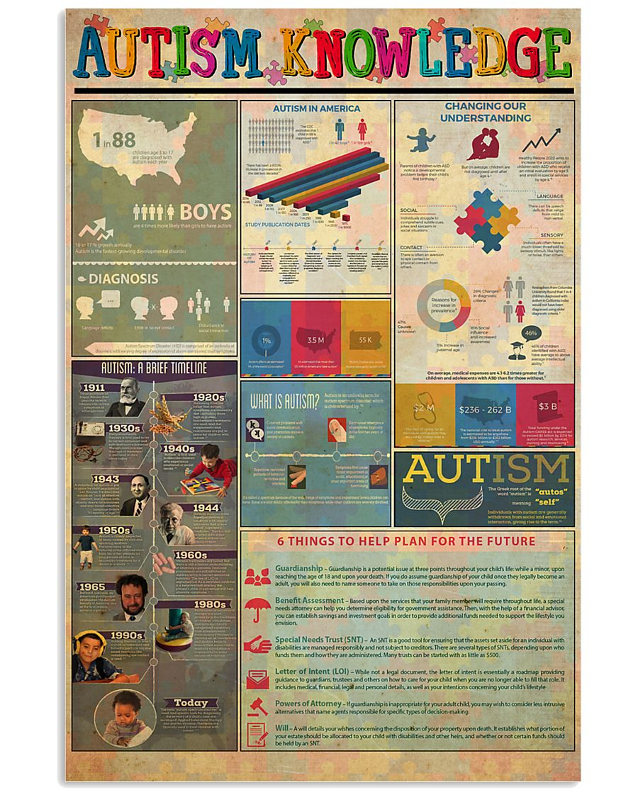 autism-knowledge 11x17 Poster