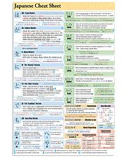 1 Japanese Cheat Sheet poster  24x36 Poster front