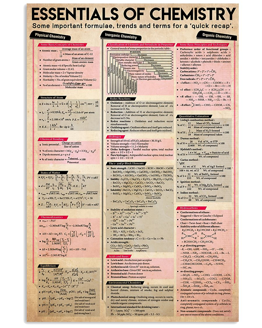 Essentials of chemistry 11x17 Poster