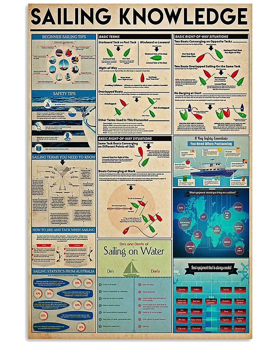 Sailing Knowledge 11x17 Poster