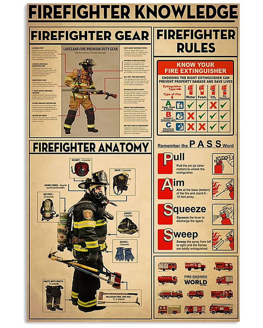 Firefighter Knowledge 2 11x17 Poster