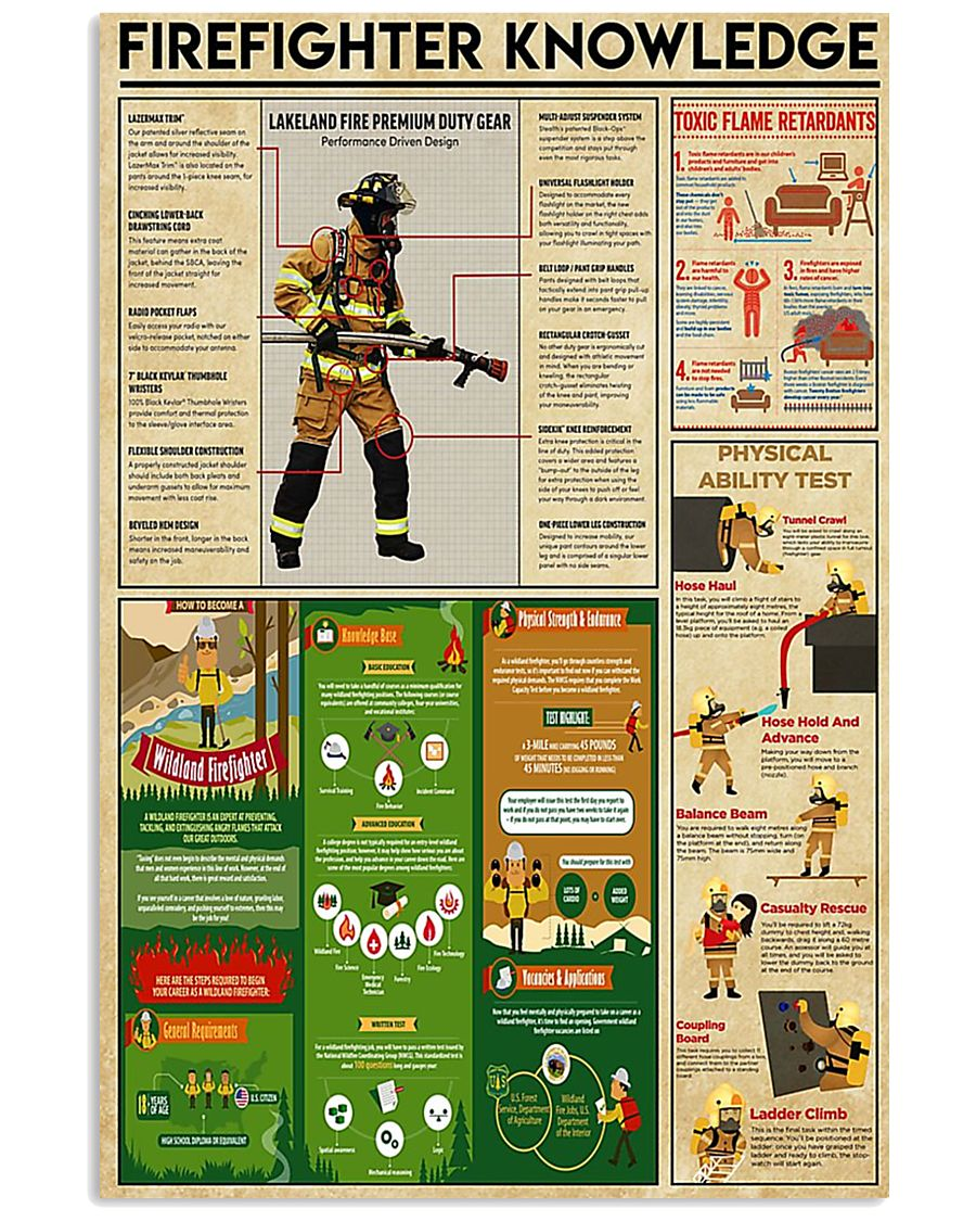 Firefighter Knowledge 11x17 Poster