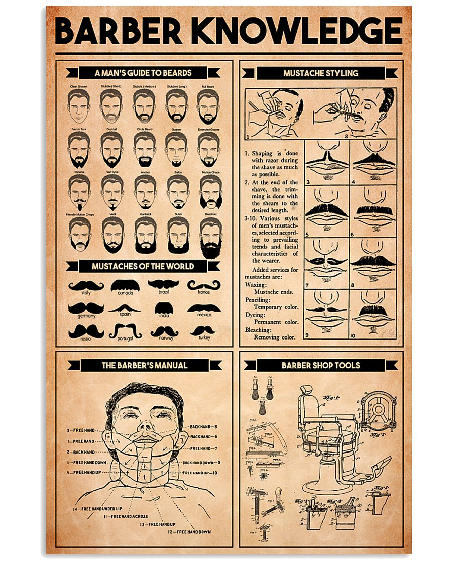 Barber Knowledge 24x36 Poster