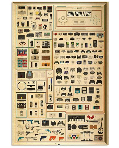 The Chart Of Controller
