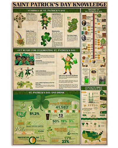 Saint Patrick's Day Knowledge