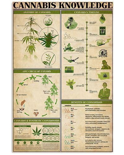 Cannabis Knowledge 2