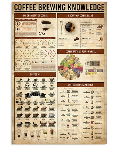 Coffee Brewing Knowledge