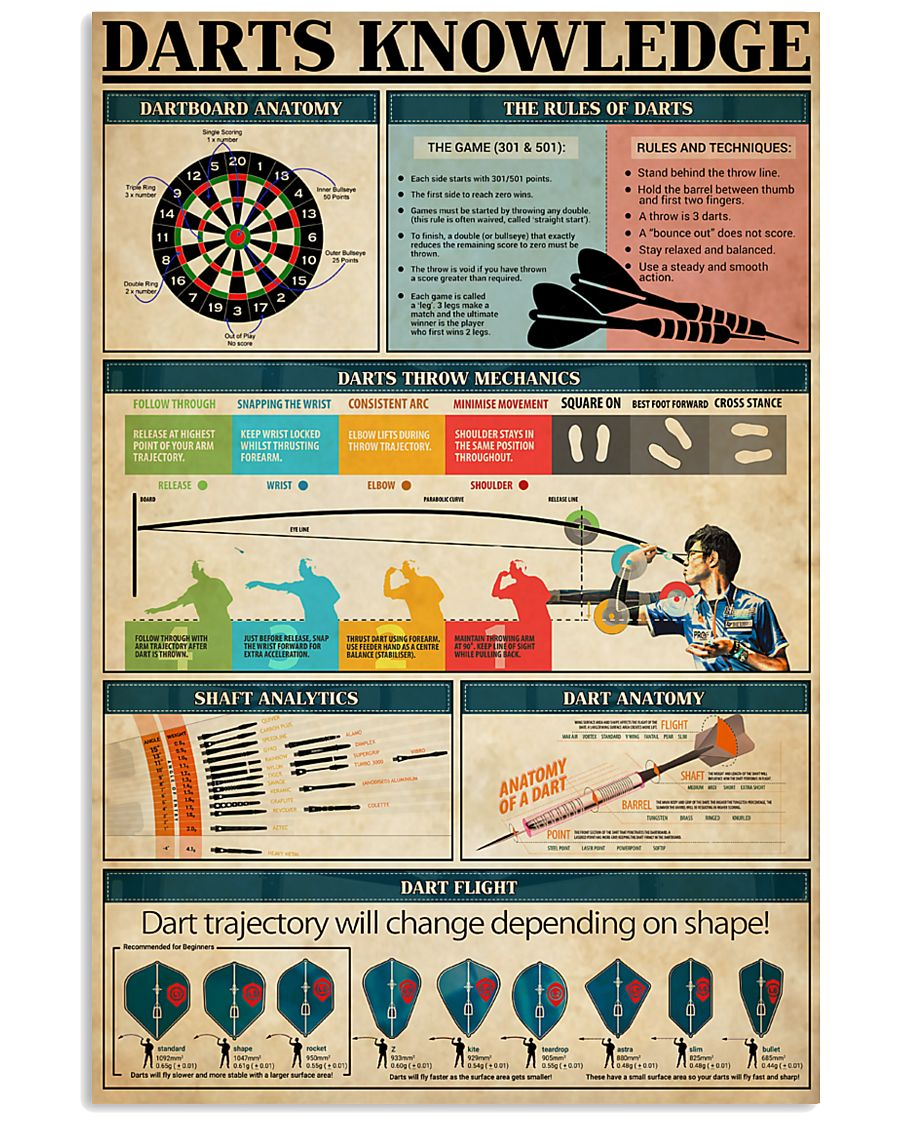 Darts Knowledge 24x36 Poster