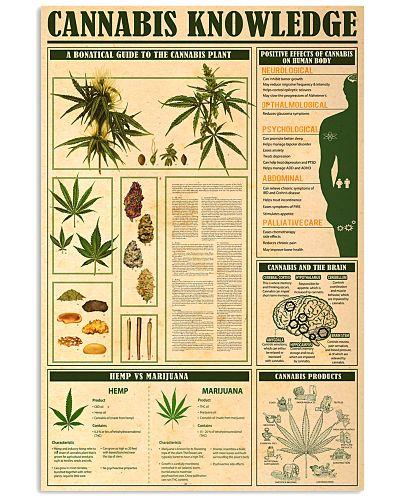 Cannabis Knowledge
