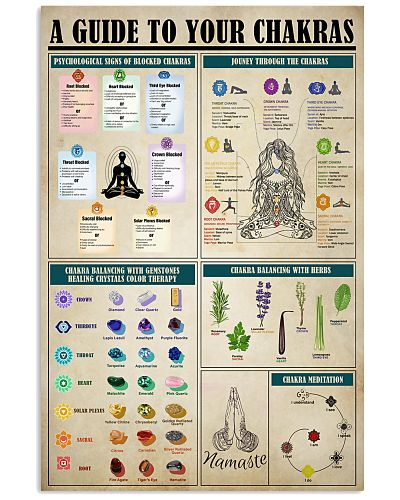 A Guide To Your Chakras 2