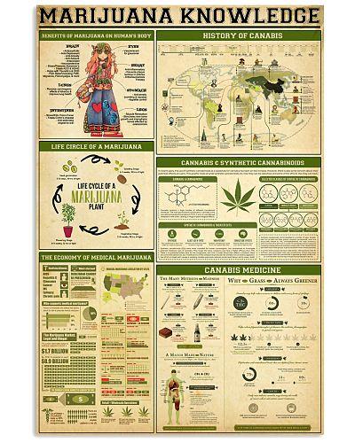 Marijuana Knowledge 2