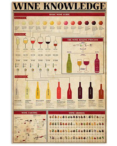 Wine Knowledge 2