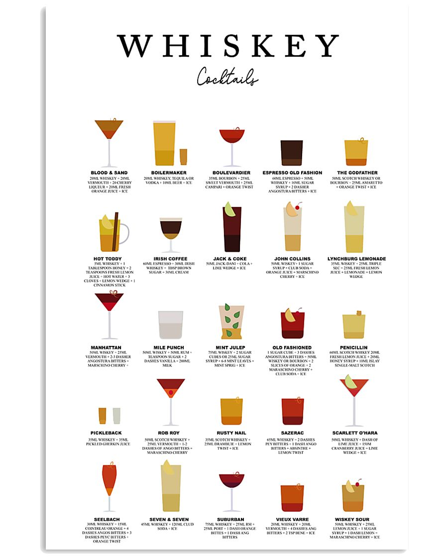WHISKEY - COCKTAIL GUIDE 16x24 Poster