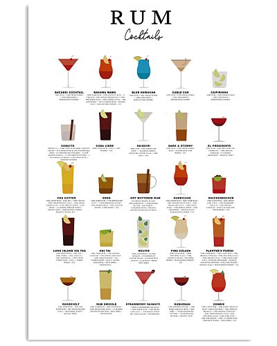 RUM - COCKTAIL GUIDE - LIMITED EDITION